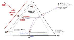 steps-pyramid2